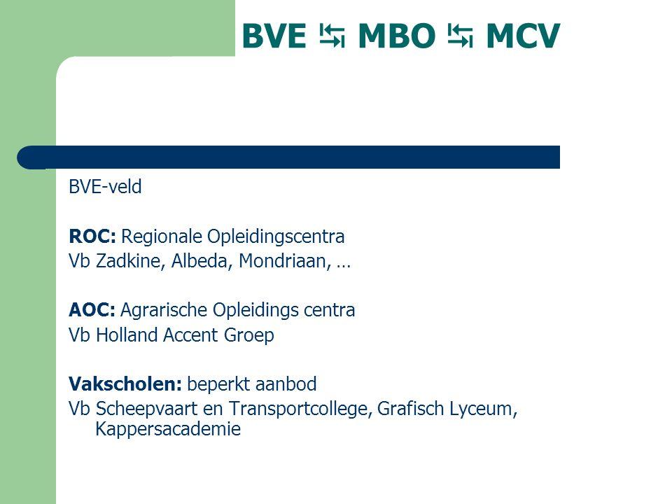 BVE  MBO  MCV BVE-veld ROC: Regionale Opleidingscentra Vb Zadkine, Albeda, Mondriaan, … AOC: Agrarische Opleidings centra Vb Holland Accent Groep Vakscholen: beperkt aanbod Vb Scheepvaart en Transportcollege, Grafisch Lyceum, Kappersacademie