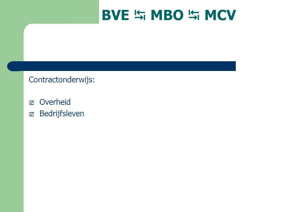 BVE  MBO  MCV Contractonderwijs:  Overheid  Bedrijfsleven