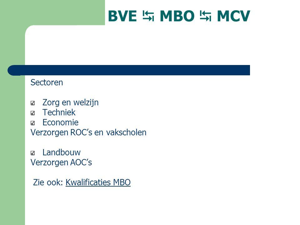 BVE  MBO  MCV Sectoren Zorg en welzijn Techniek Economie Verzorgen ROC's en vakscholen Landbouw Verzorgen AOC's Zie ook: Kwalificaties MBOKwalificaties MBO