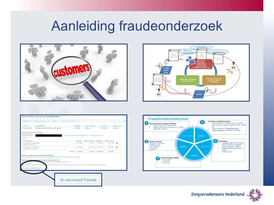 Aanleiding fraudeonderzoek