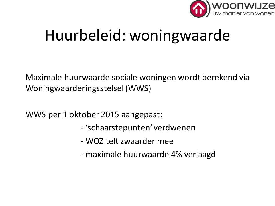 Huurbeleid: woningwaarde Maximale huurwaarde sociale woningen wordt berekend via Woningwaarderingsstelsel (WWS) WWS per 1 oktober 2015 aangepast: - 's