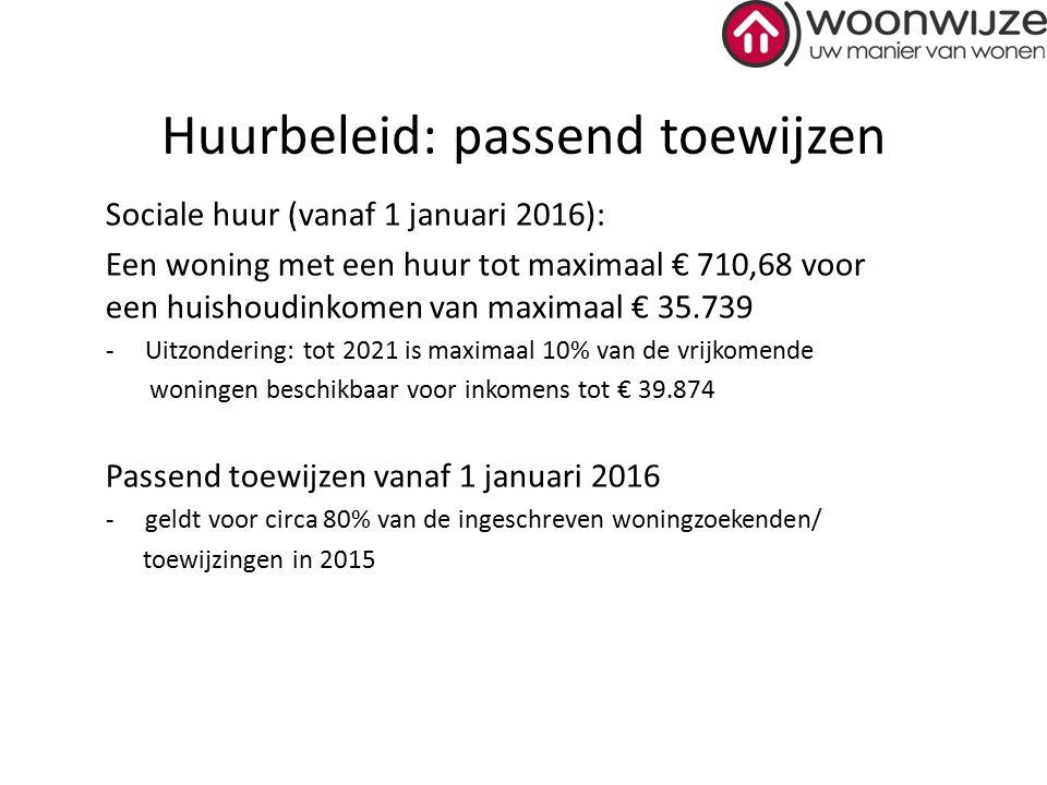 Huurbeleid: passend toewijzen Sociale huur (vanaf 1 januari 2016): Een woning met een huur tot maximaal € 710,68 voor een huishoudinkomen van maximaal € 35.739 -Uitzondering: tot 2021 is maximaal 10% van de vrijkomende woningen beschikbaar voor inkomens tot € 39.874 Passend toewijzen vanaf 1 januari 2016 -geldt voor circa 80% van de ingeschreven woningzoekenden/ toewijzingen in 2015