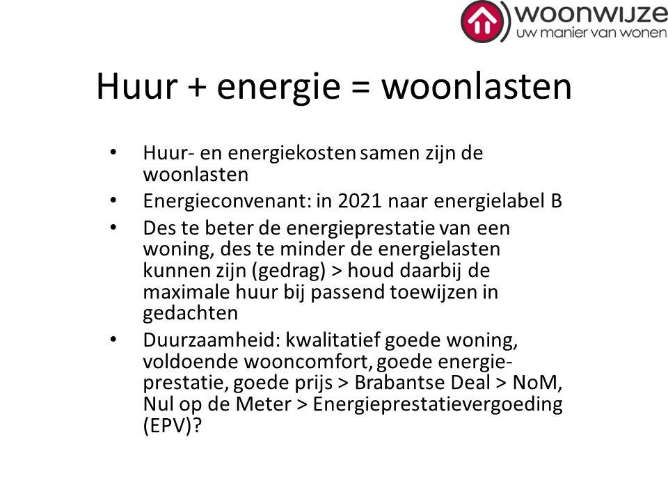 Huur + energie = woonlasten Huur- en energiekosten samen zijn de woonlasten Energieconvenant: in 2021 naar energielabel B Des te beter de energieprestatie van een woning, des te minder de energielasten kunnen zijn (gedrag) > houd daarbij de maximale huur bij passend toewijzen in gedachten Duurzaamheid: kwalitatief goede woning, voldoende wooncomfort, goede energie- prestatie, goede prijs > Brabantse Deal > NoM, Nul op de Meter > Energieprestatievergoeding (EPV)