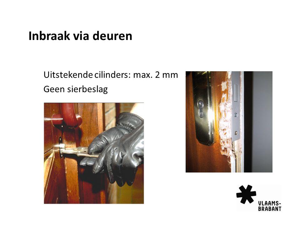 Inbraak via deuren Uitstekende cilinders: max. 2 mm Geen sierbeslag