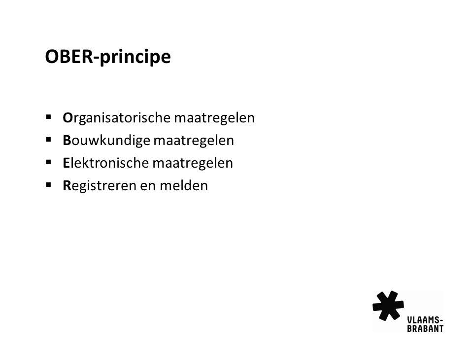 OBER-principe  Organisatorische maatregelen  Bouwkundige maatregelen  Elektronische maatregelen  Registreren en melden
