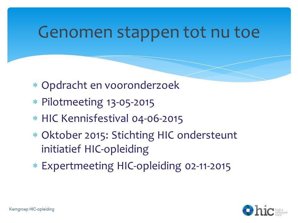 Kerngroep HIC-opleiding Genomen stappen tot nu toe  Opdracht en vooronderzoek  Pilotmeeting 13-05-2015  HIC Kennisfestival 04-06-2015  Oktober 201