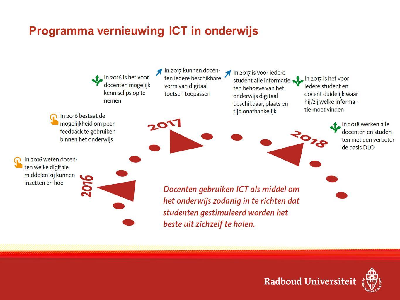Programma vernieuwing ICT in onderwijs