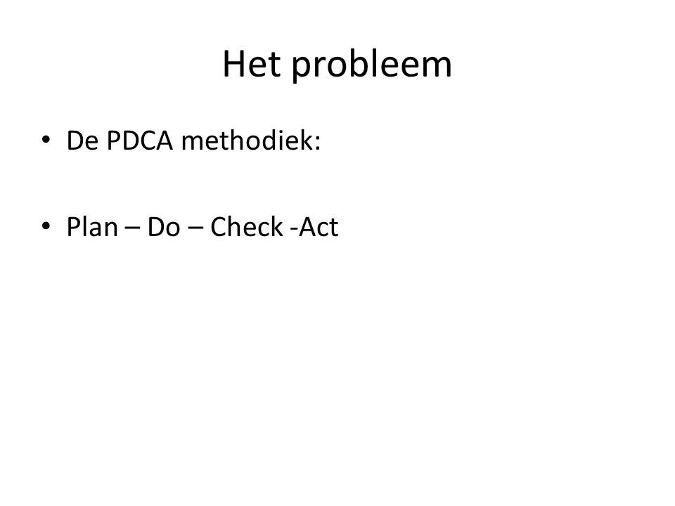 Het probleem De PDCA methodiek: Plan – Do – Check -Act