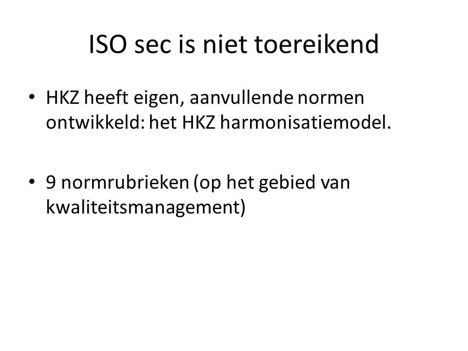 ISO sec is niet toereikend HKZ heeft eigen, aanvullende normen ontwikkeld: het HKZ harmonisatiemodel. 9 normrubrieken (op het gebied van kwaliteitsman