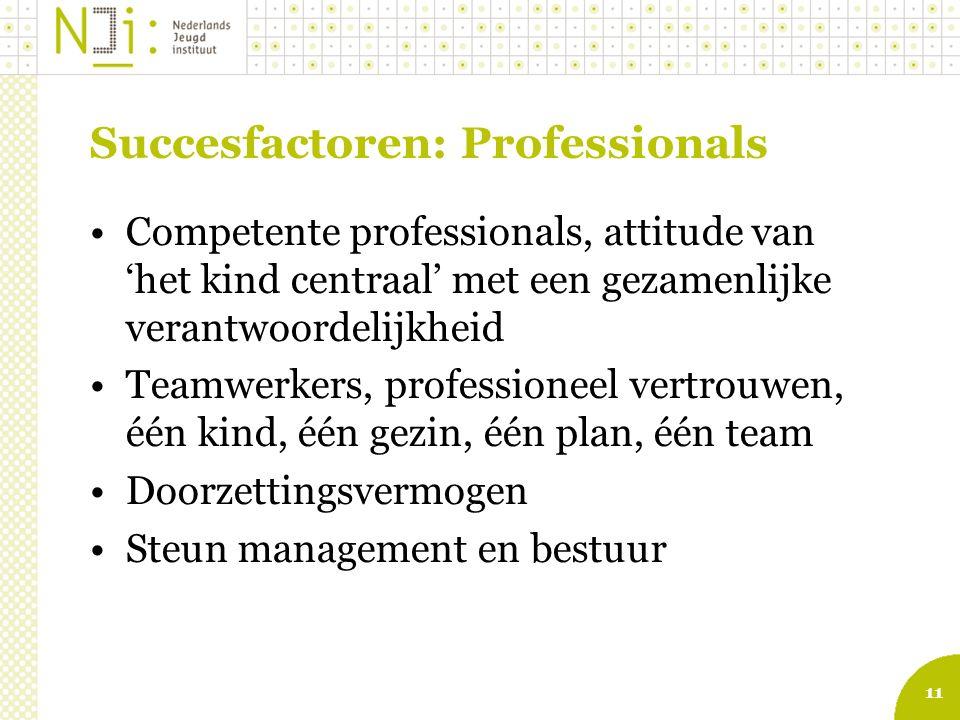11 Succesfactoren: Professionals Competente professionals, attitude van 'het kind centraal' met een gezamenlijke verantwoordelijkheid Teamwerkers, professioneel vertrouwen, één kind, één gezin, één plan, één team Doorzettingsvermogen Steun management en bestuur