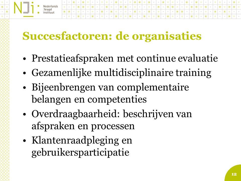 12 Succesfactoren: de organisaties Prestatieafspraken met continue evaluatie Gezamenlijke multidisciplinaire training Bijeenbrengen van complementaire