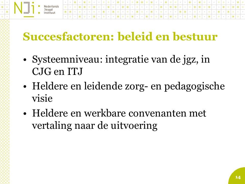 14 Succesfactoren: beleid en bestuur Systeemniveau: integratie van de jgz, in CJG en ITJ Heldere en leidende zorg- en pedagogische visie Heldere en werkbare convenanten met vertaling naar de uitvoering