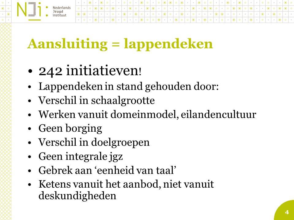 4 Aansluiting = lappendeken 242 initiatieven ! Lappendeken in stand gehouden door: Verschil in schaalgrootte Werken vanuit domeinmodel, eilandencultuu