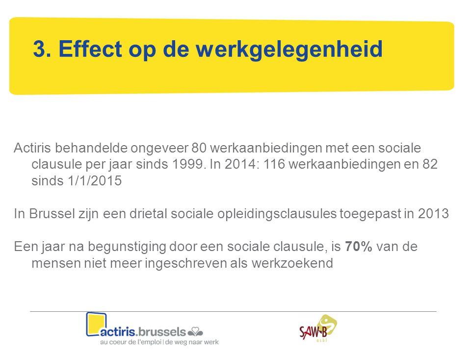 3. Effect op de werkgelegenheid Actiris behandelde ongeveer 80 werkaanbiedingen met een sociale clausule per jaar sinds 1999. In 2014: 116 werkaanbied