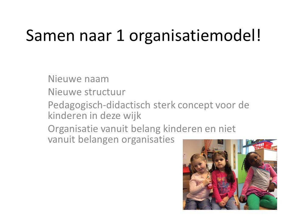 Kenmerken IKC Een leer- leefgemeenschap Intensieve en doelgerichte samenwerking van minimaal opvang en onderwijs, voor de buitenwereld één organisatie, één team met: 1.Eén pedagogisch-didactische visie 2.Eén plan met doorgaande lijnen 3.Eén aansturing 4.Eén uitstraling