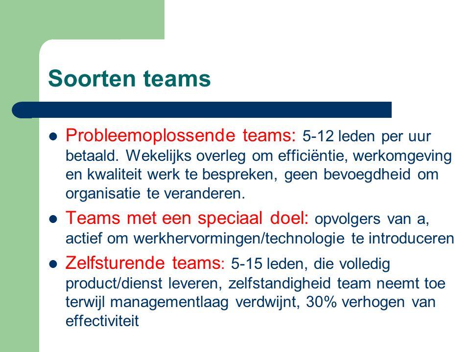 Soorten teams Probleemoplossende teams: 5-12 leden per uur betaald. Wekelijks overleg om efficiëntie, werkomgeving en kwaliteit werk te bespreken, gee