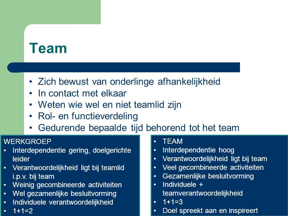 Team Zich bewust van onderlinge afhankelijkheid In contact met elkaar Weten wie wel en niet teamlid zijn Rol- en functieverdeling Gedurende bepaalde t