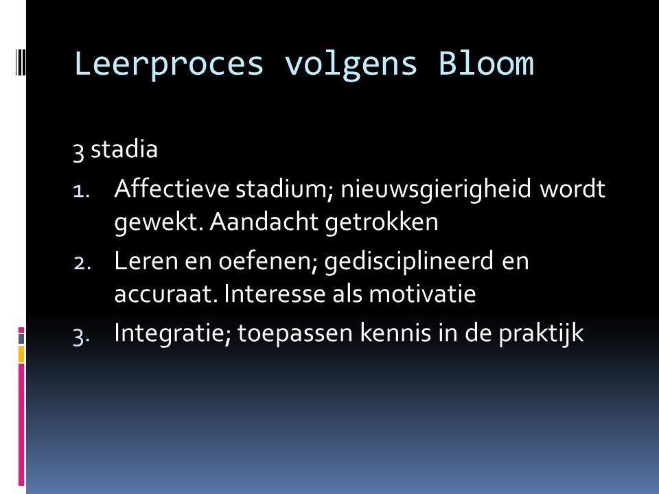 Leerproces volgens Bloom 3 stadia 1. Affectieve stadium; nieuwsgierigheid wordt gewekt. Aandacht getrokken 2. Leren en oefenen; gedisciplineerd en acc