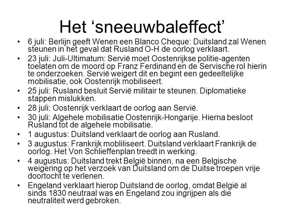 Het 'sneeuwbaleffect' 6 juli: Berlijn geeft Wenen een Blanco Cheque: Duitsland zal Wenen steunen in het geval dat Rusland O-H de oorlog verklaart.