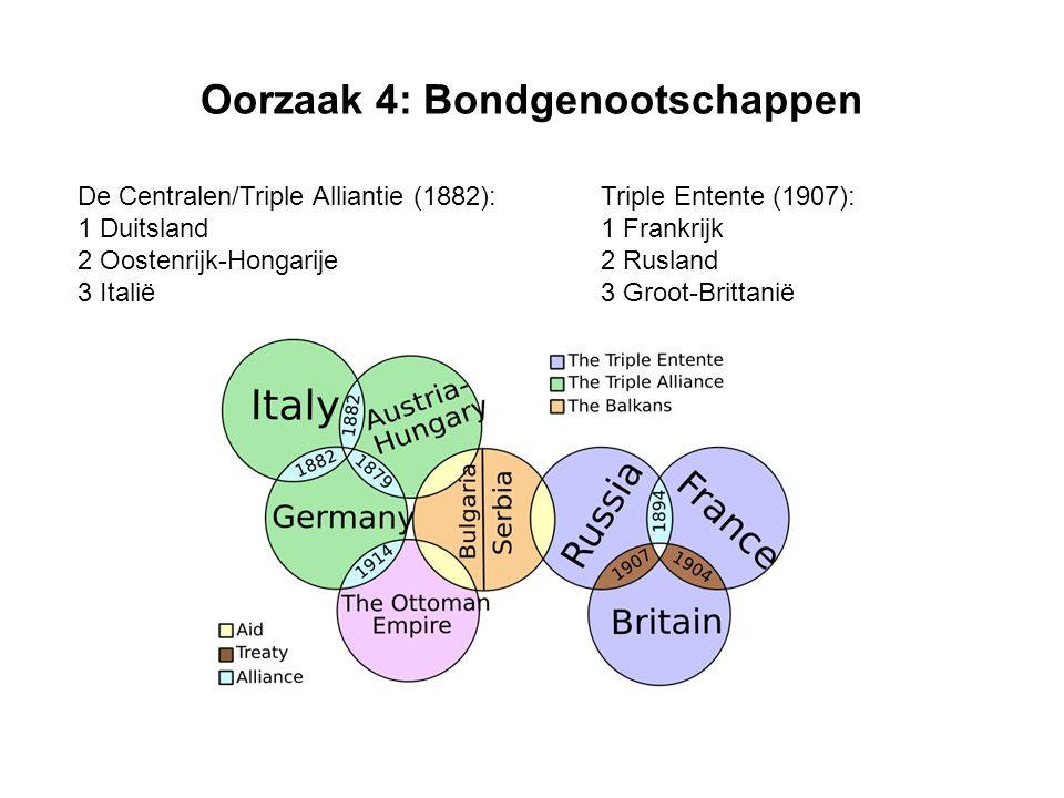 Oorzaak 4: Bondgenootschappen De Centralen/Triple Alliantie (1882): 1 Duitsland 2 Oostenrijk-Hongarije 3 Italië Triple Entente (1907): 1 Frankrijk 2 Rusland 3 Groot-Brittanië