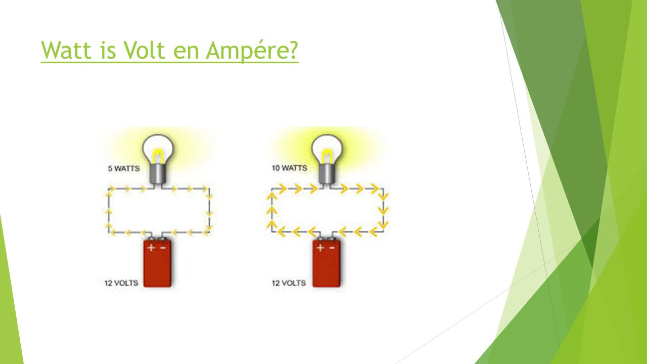 Watt is Volt en Ampére?