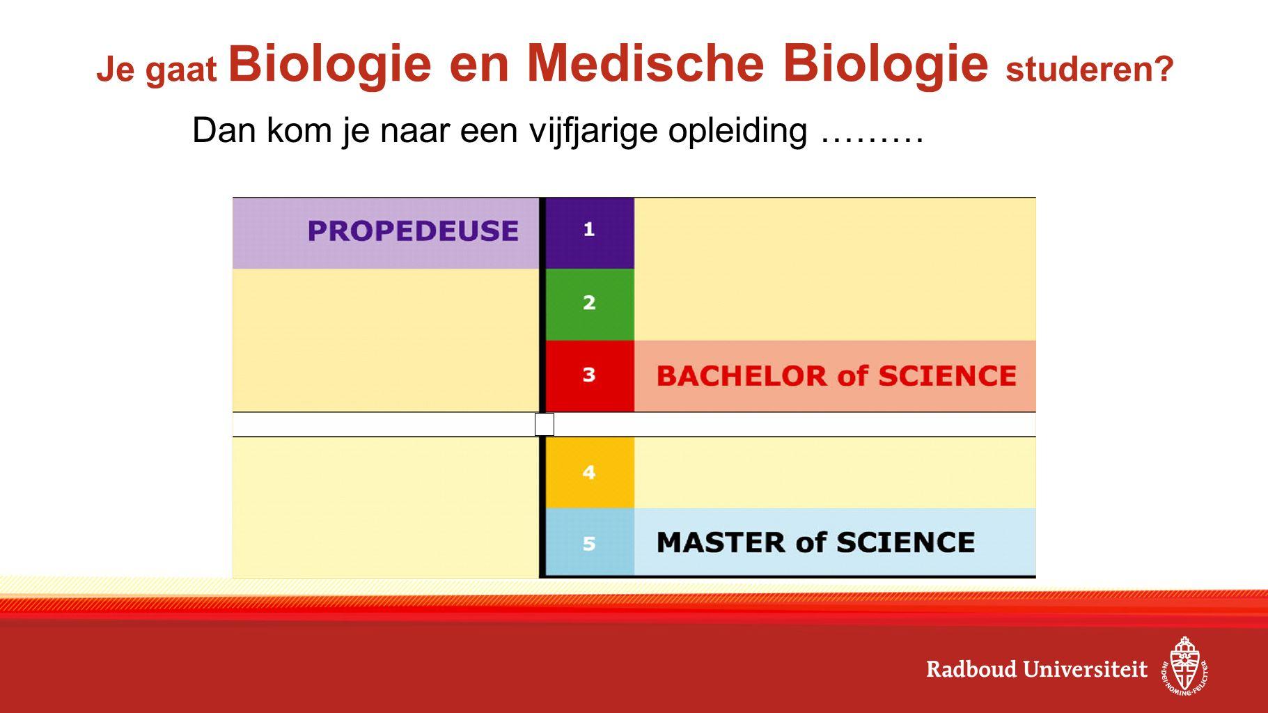 Je gaat B iologie en Medische Biologie studeren? Dan kom je naar een vijfjarige opleiding ………
