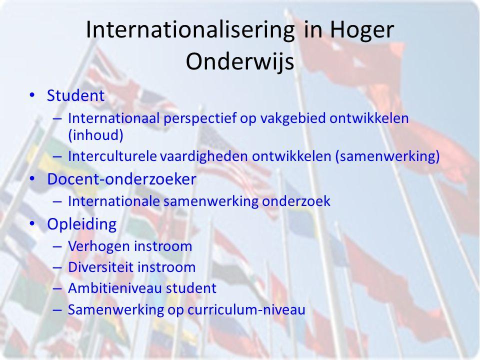 Internationalisering in Hoger Onderwijs Student – Internationaal perspectief op vakgebied ontwikkelen (inhoud) – Interculturele vaardigheden ontwikkel