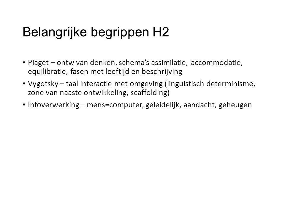 Belangrijke begrippen H2 Piaget – ontw van denken, schema's assimilatie, accommodatie, equilibratie, fasen met leeftijd en beschrijving Vygotsky – taa