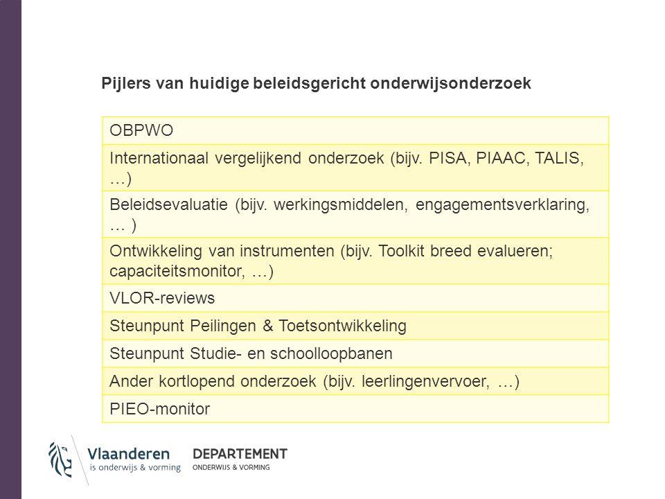 Pijlers van huidige beleidsgericht onderwijsonderzoek OBPWO Internationaal vergelijkend onderzoek (bijv.