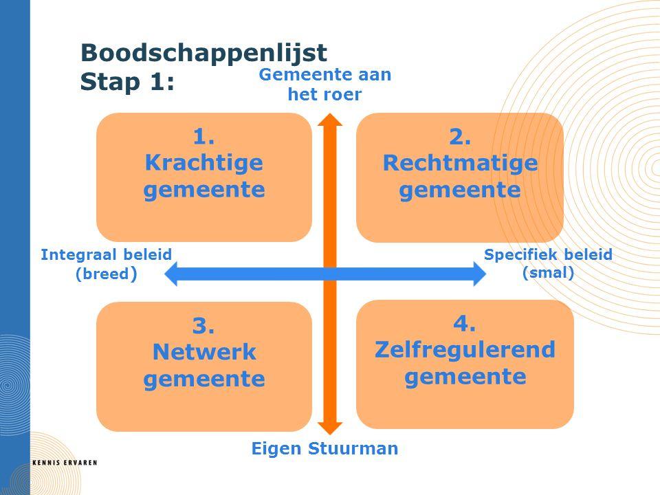 Boodschappenlijst Stap 1: Gemeente aan het roer Eigen Stuurman Integraal beleid (breed ) Specifiek beleid (smal) 1.