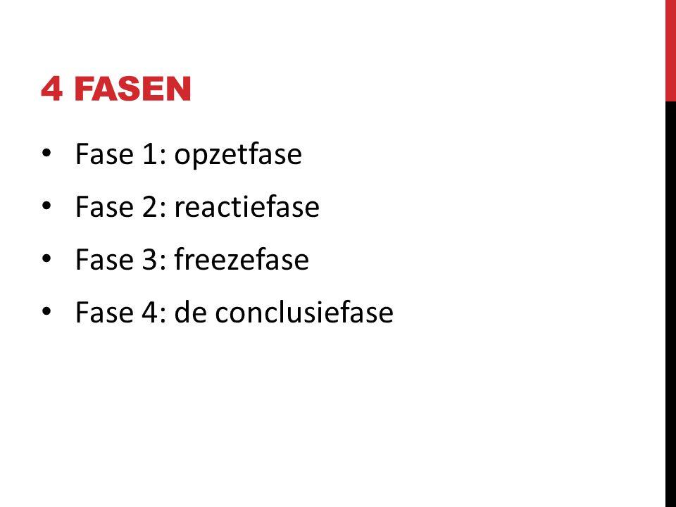 4 FASEN Fase 1: opzetfase Fase 2: reactiefase Fase 3: freezefase Fase 4: de conclusiefase