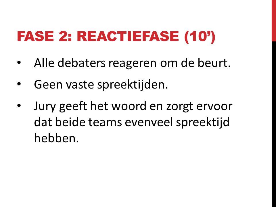 FASE 2: REACTIEFASE (10') Alle debaters reageren om de beurt. Geen vaste spreektijden. Jury geeft het woord en zorgt ervoor dat beide teams evenveel s