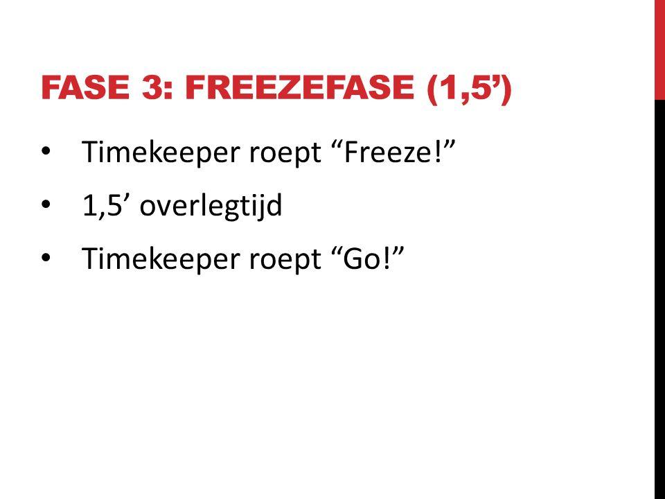 "FASE 3: FREEZEFASE (1,5') Timekeeper roept ""Freeze!"" 1,5' overlegtijd Timekeeper roept ""Go!"""