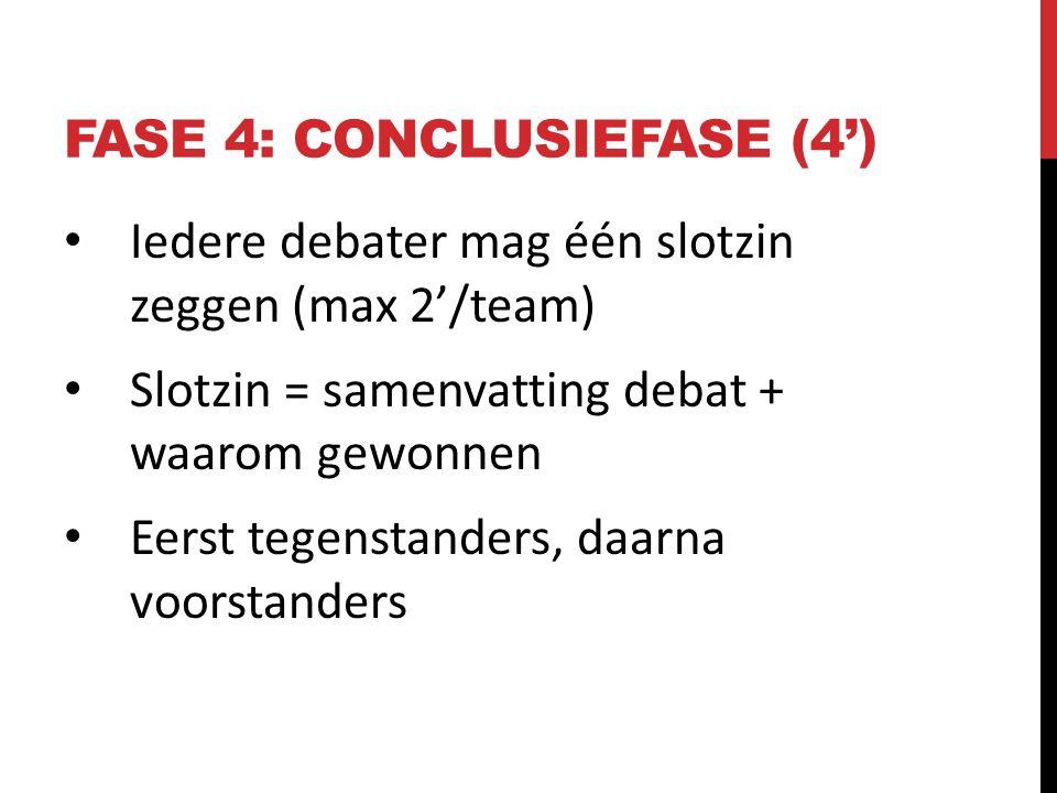FASE 4: CONCLUSIEFASE (4') Iedere debater mag één slotzin zeggen (max 2'/team) Slotzin = samenvatting debat + waarom gewonnen Eerst tegenstanders, daarna voorstanders