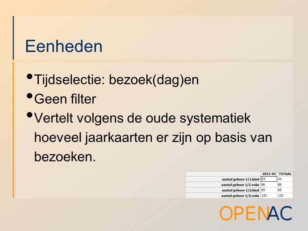 Schadelast Tijdselectie: startdatum Filter op AGB locatie Vertelt … dat vertelde Henk al.