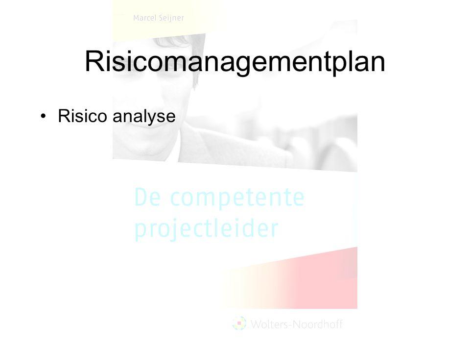 Risicomanagementplan Risico analyse