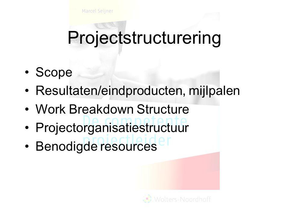 Projectstructurering Scope Resultaten/eindproducten, mijlpalen Work Breakdown Structure Projectorganisatiestructuur Benodigde resources