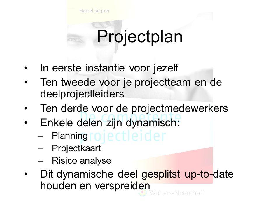 Projectplan In eerste instantie voor jezelf Ten tweede voor je projectteam en de deelprojectleiders Ten derde voor de projectmedewerkers Enkele delen