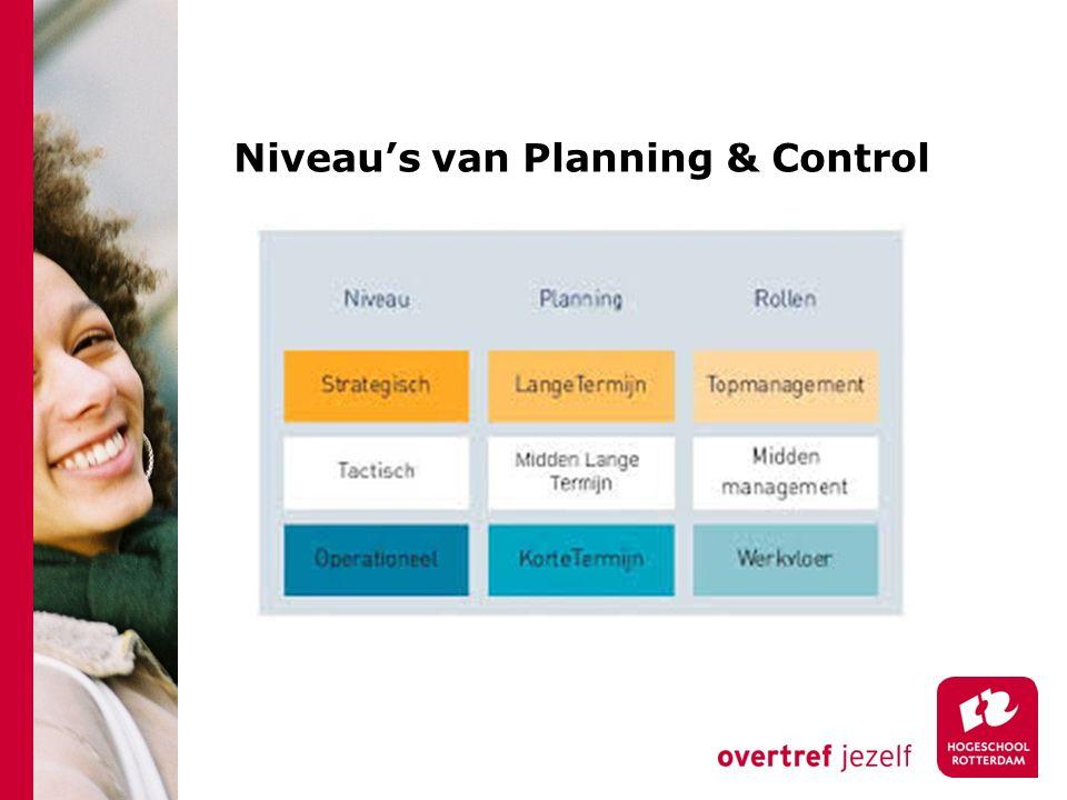 Niveau's van Planning & Control
