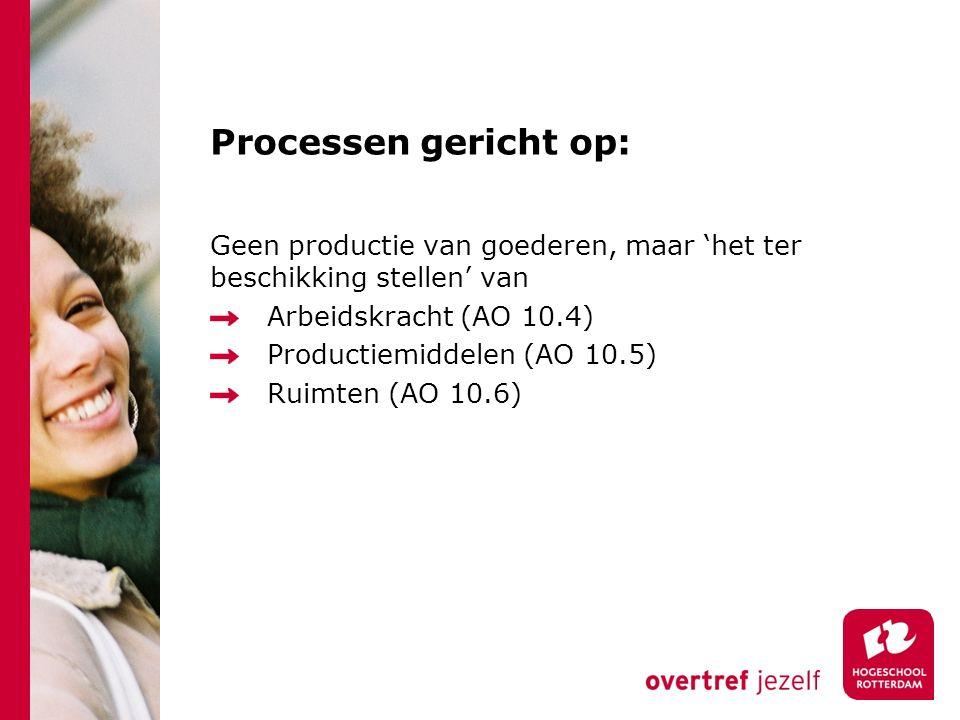 Processen gericht op: Geen productie van goederen, maar 'het ter beschikking stellen' van Arbeidskracht (AO 10.4) Productiemiddelen (AO 10.5) Ruimten (AO 10.6)