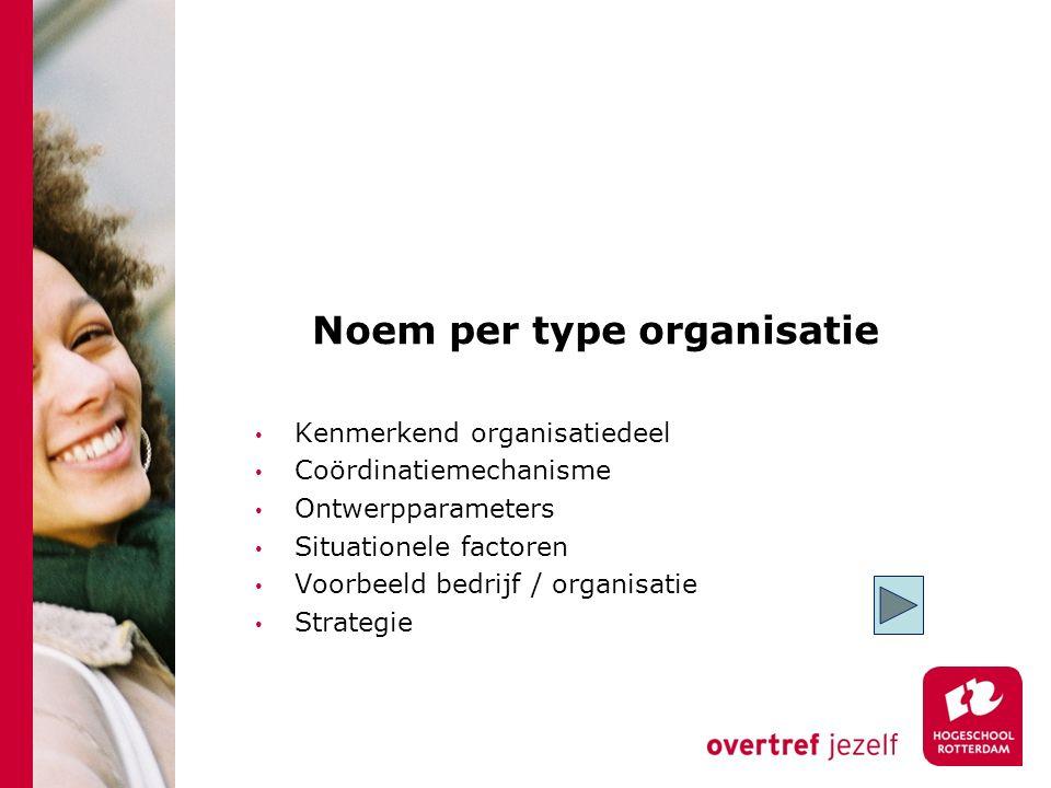 Noem per type organisatie Kenmerkend organisatiedeel Coördinatiemechanisme Ontwerpparameters Situationele factoren Voorbeeld bedrijf / organisatie Strategie
