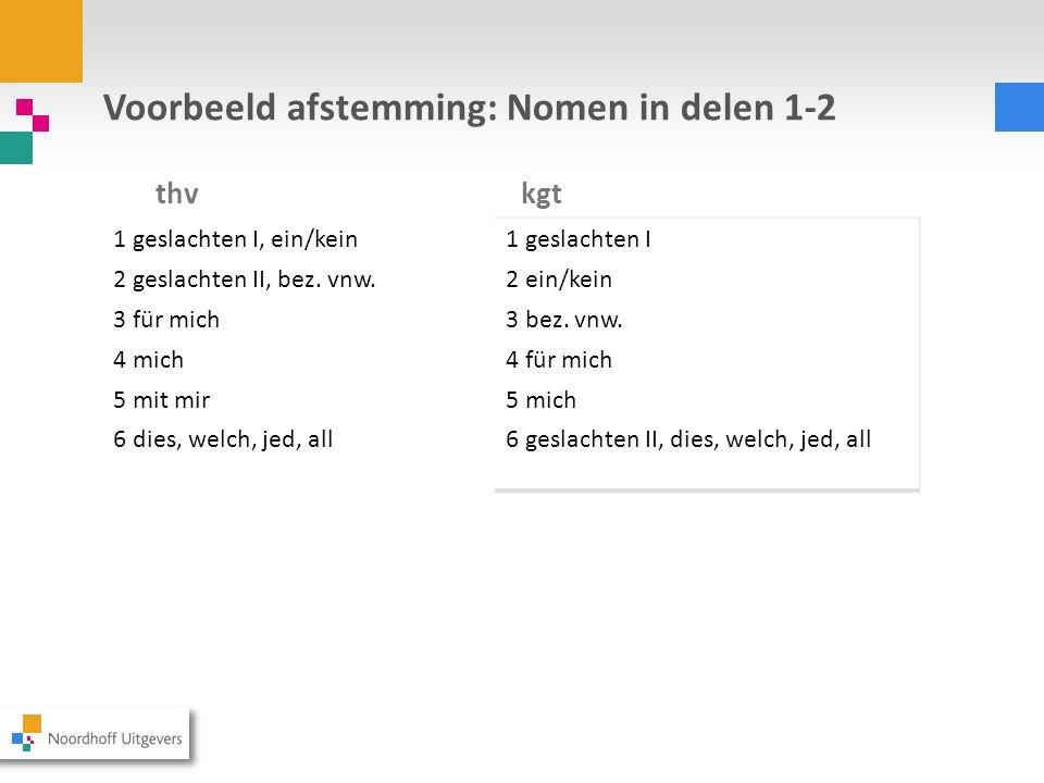 Voorbeeld afstemming: Nomen in delen 1-2 thvkgt 1 geslachten I, ein/kein 2 geslachten II, bez. vnw. 3 für mich 4 mich 5 mit mir 6 dies, welch, jed, al