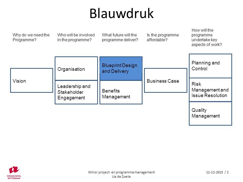 Kenmerken van een Blauwdruk Is een ontwerp document; Beschrijft de benodigde businessarchitectuu die nodig is om het vision statement (en de benefits) te realiseren; Beschrijft de capabilities; Is een beschrijving van zowel de Huidige situatie (AS-IS); Eind situatie (TO-BE); Benodigde tussenstappen (tranche-end) die nodig zijn om beheerst naar de eind situatie te komen en tussentijds de benefits te meten