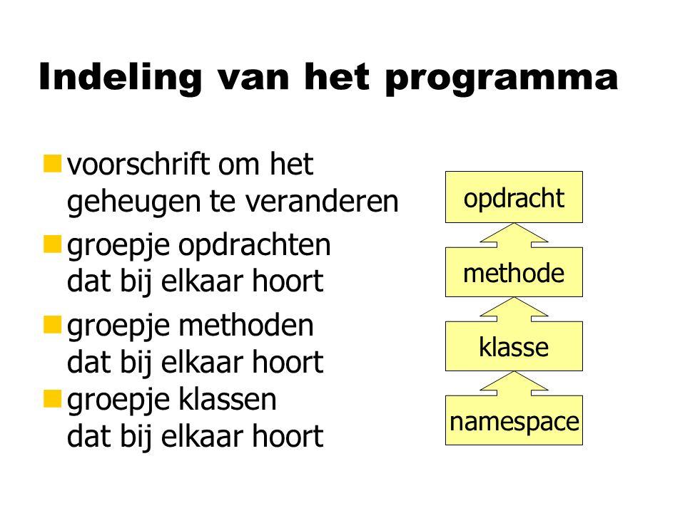 Indeling van het programma nvoorschrift om het geheugen te veranderen ngroepje opdrachten dat bij elkaar hoort opdracht methode klasse ngroepje method