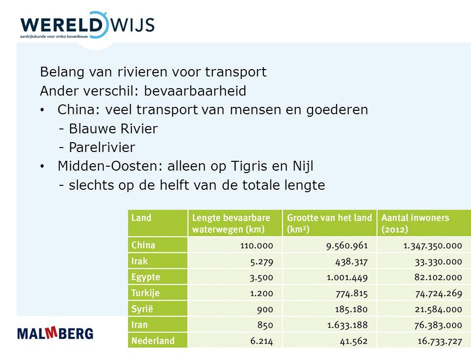 Belang van rivieren voor transport Ander verschil: bevaarbaarheid China: veel transport van mensen en goederen - Blauwe Rivier - Parelrivier Midden-Oo