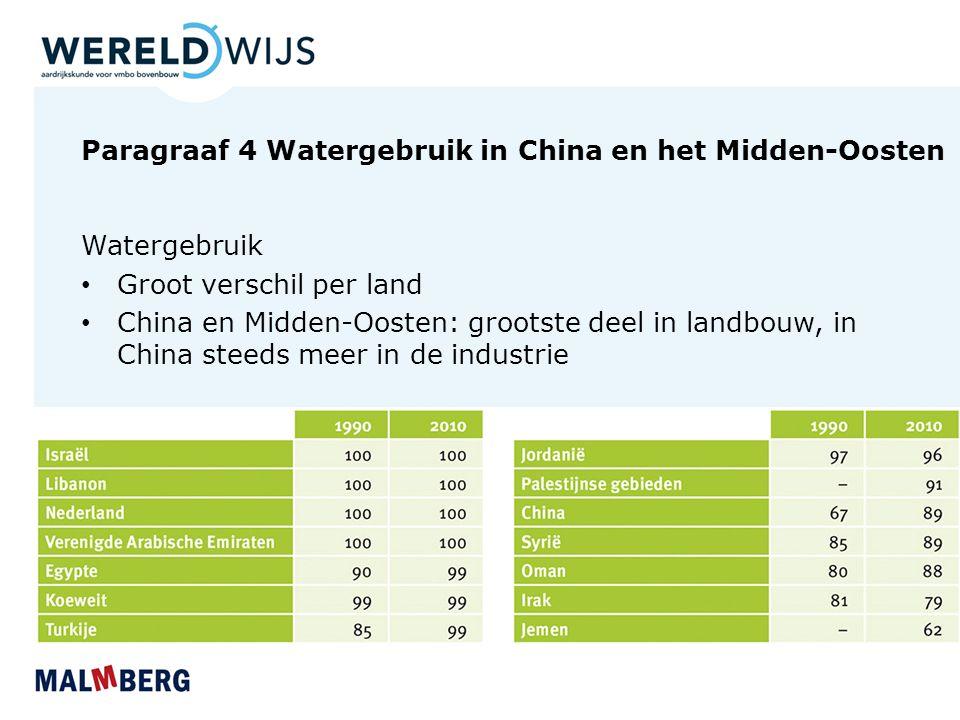 Paragraaf 4 Watergebruik in China en het Midden-Oosten Watergebruik Groot verschil per land China en Midden-Oosten: grootste deel in landbouw, in Chin