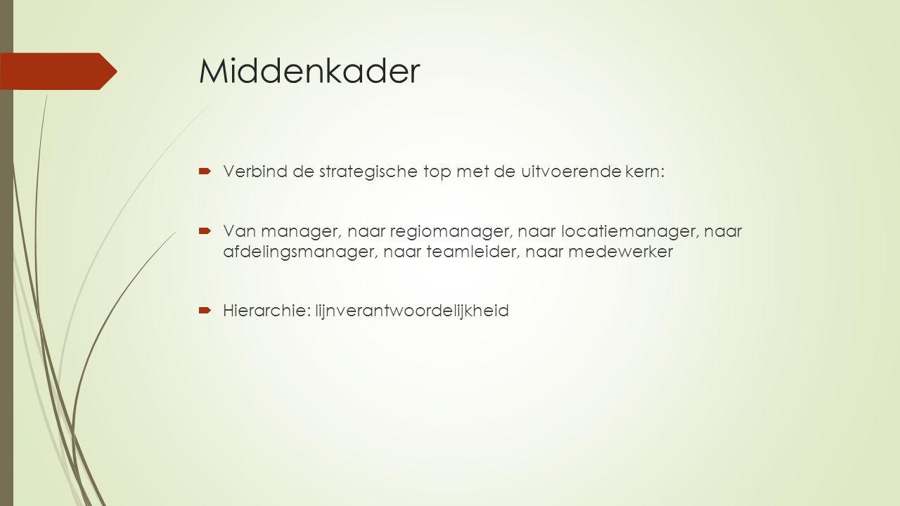 Middenkader  Verbind de strategische top met de uitvoerende kern:  Van manager, naar regiomanager, naar locatiemanager, naar afdelingsmanager, naar