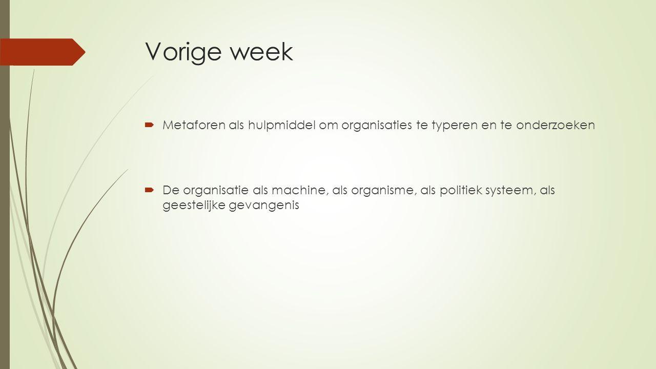 Vorige week  Metaforen als hulpmiddel om organisaties te typeren en te onderzoeken  De organisatie als machine, als organisme, als politiek systeem,
