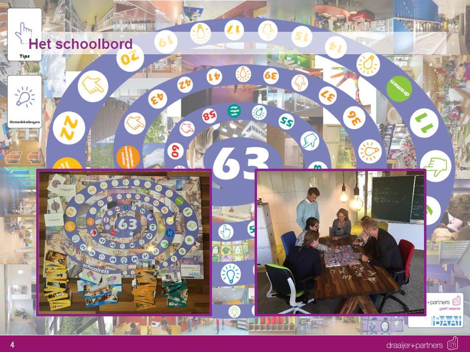4 Het schoolbord