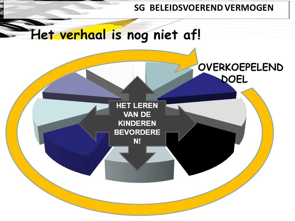 SG BELEIDSVOEREND VERMOGEN Tot slot … BVV en OKB!